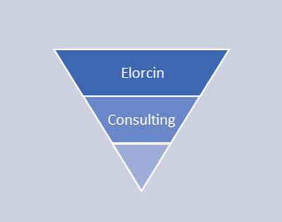 elorcin